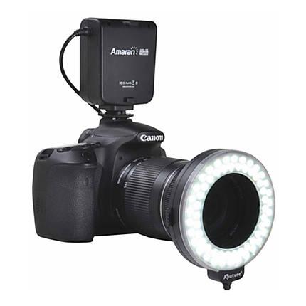 Aputure HC100 LED Light